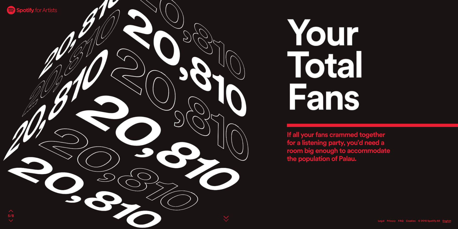 Dark Ride Brothers - Spotify 2018 Wrapped